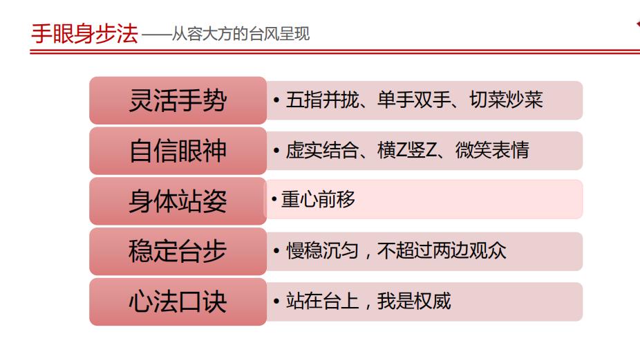 抖音总裁张楠?#20309;?#26159;产品,我不擅长演讲