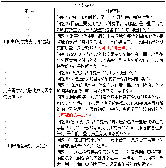 知识付费型平台重度用户调研报告!