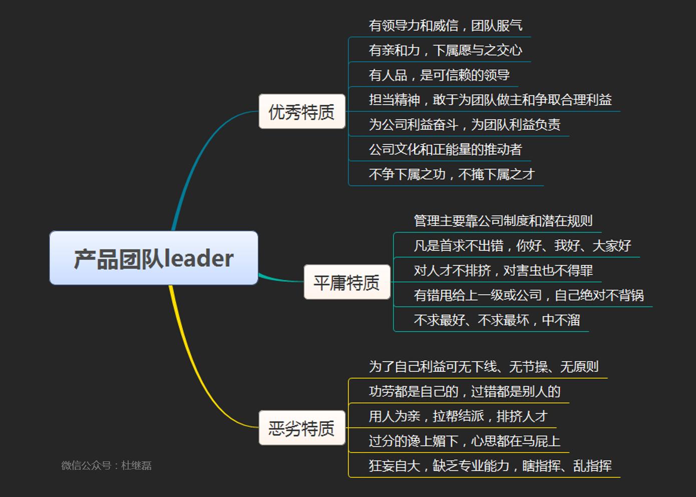 产品leader的3种特质
