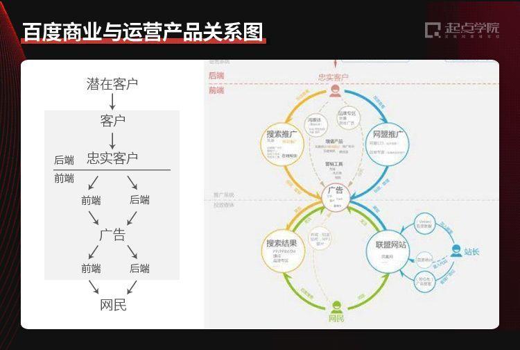 3个成功案例:设计/技术/运营转岗产品,3条关键经验,不能错过