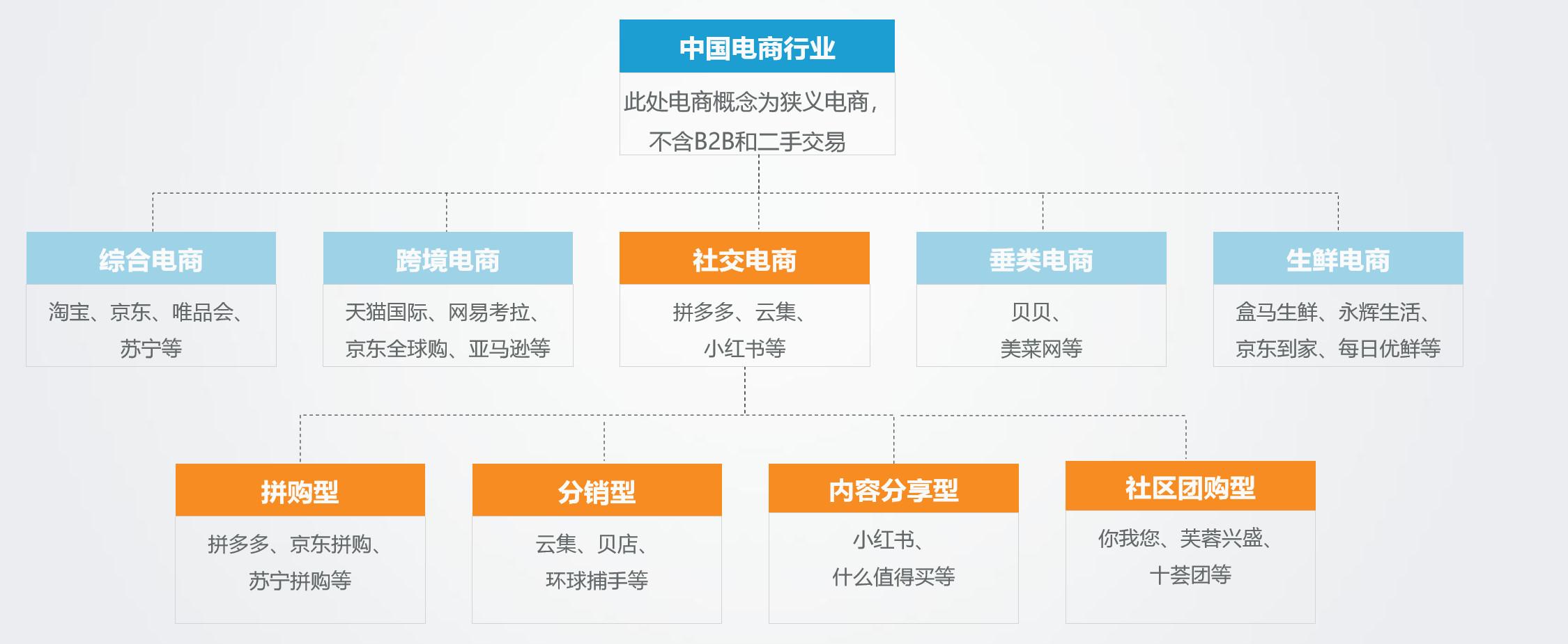 电商运营:国内Z世代用户消费情况洞察!