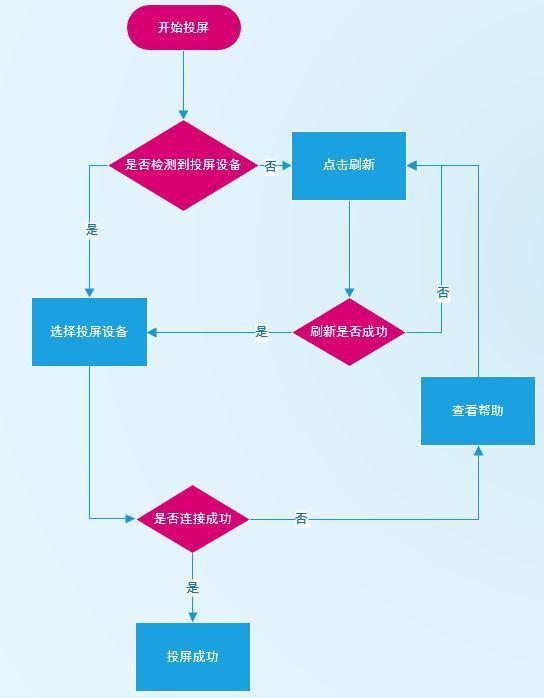 猿辅导产品分析报告