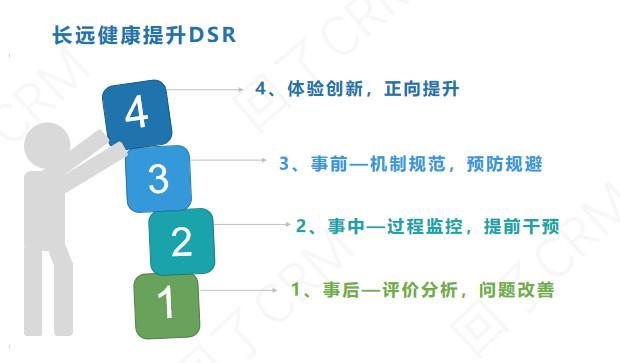 万字干货:提升DSR(顾客满意度)最全的方法都在这了!-第11张图片