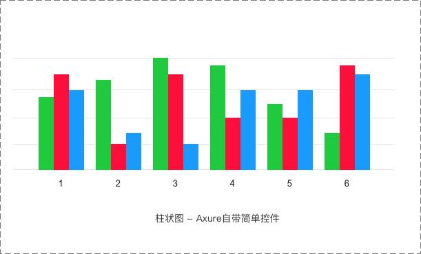 【教学】如何在Axure中制作可视化图表