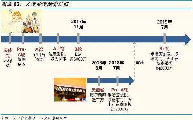 《哪吒》之后,中国动画行业会怎样?