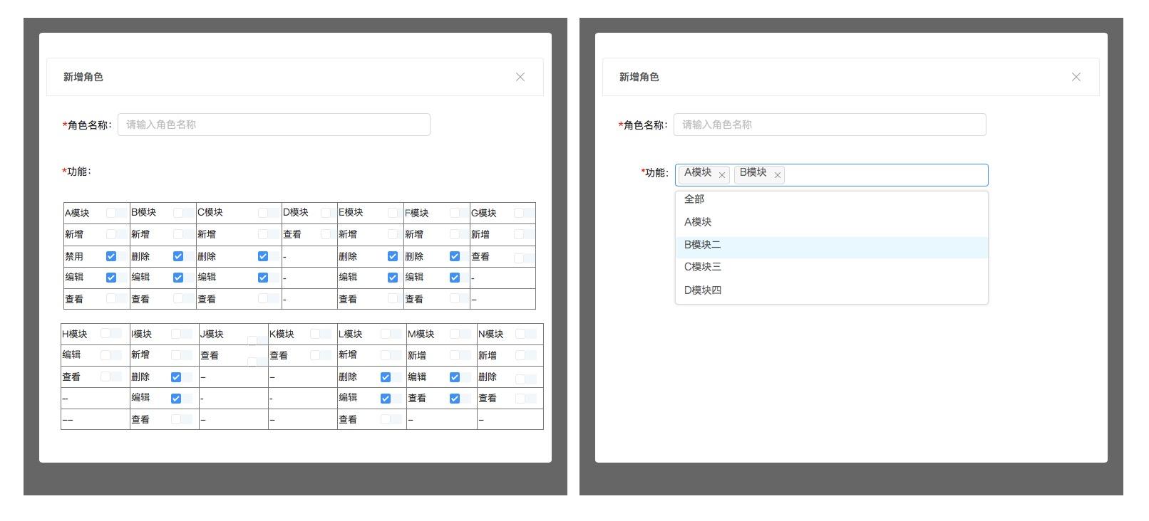 最好的权限设计,是先区分功能权限和数据权限插图(4)