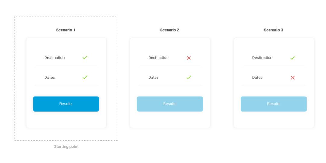 设计案例精选,Booking.com缤客 App改版升级全过程