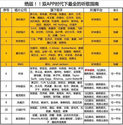 中国音乐版权往事