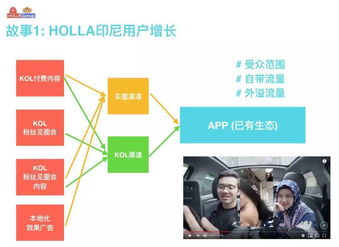 随机视频社交产品-HOLLA