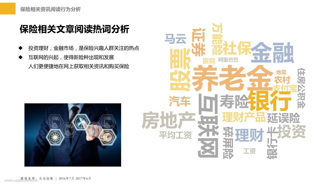 """以微保/众安/今日头条为例,分析""""用户画像""""对互联网保险的意义"""