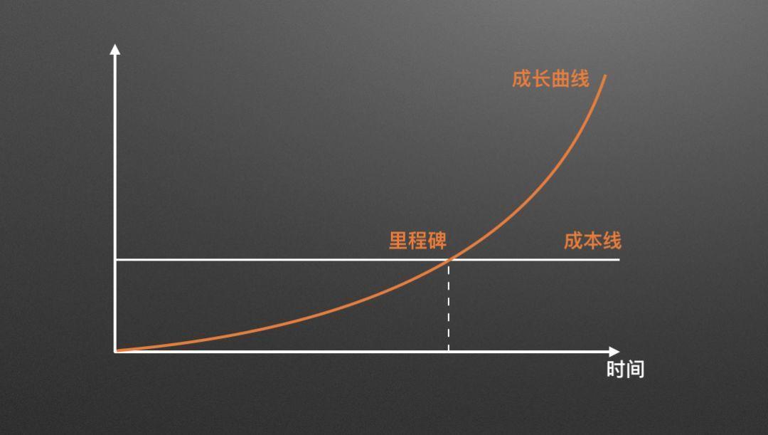 产品经理成长的 4 个阶段