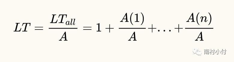 如何有效计算LTV和CAC?