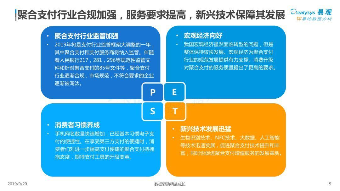 2019中国聚合支付市场专题分析