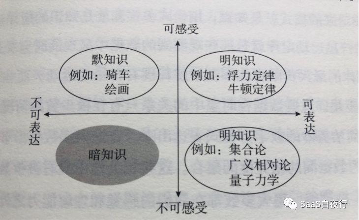 思考方式的革命(一)复杂问题该用理性决策还是感性决策?