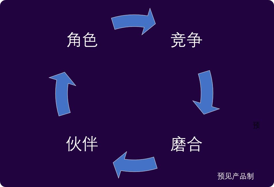 人工智能教育下的7种新学习方式插图(3)