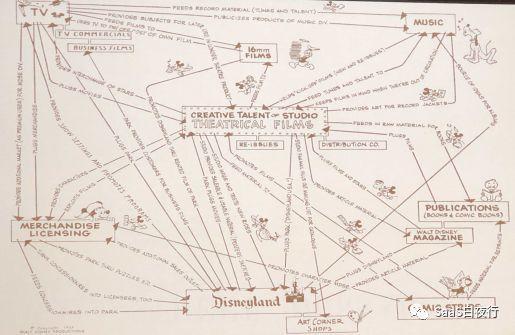 SaaS创业路线图(60)做商业SaaS的还算SaaS公司吗?