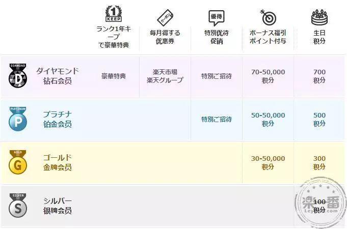 日本互联网行业为什么被中国碾压