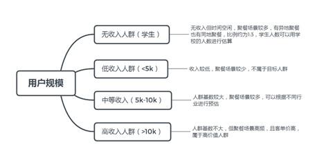 20届秋招 | 360搜索产品助理面经(已拿到offer意向书)