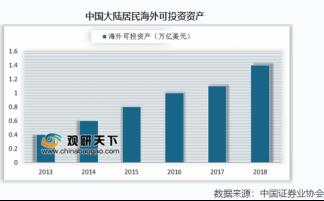 竞品分析报告:老虎证券 VS 富途牛牛插图6