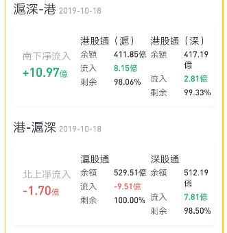 竞品分析报告:老虎证券 VS 富途牛牛插图25