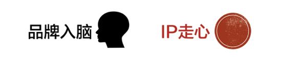 品牌和IP是一对好基友【蛋炒饭独家视角】