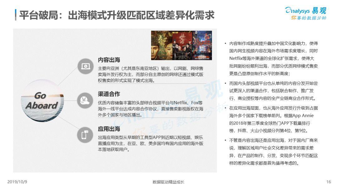 2019中国网络视频市场年度分析