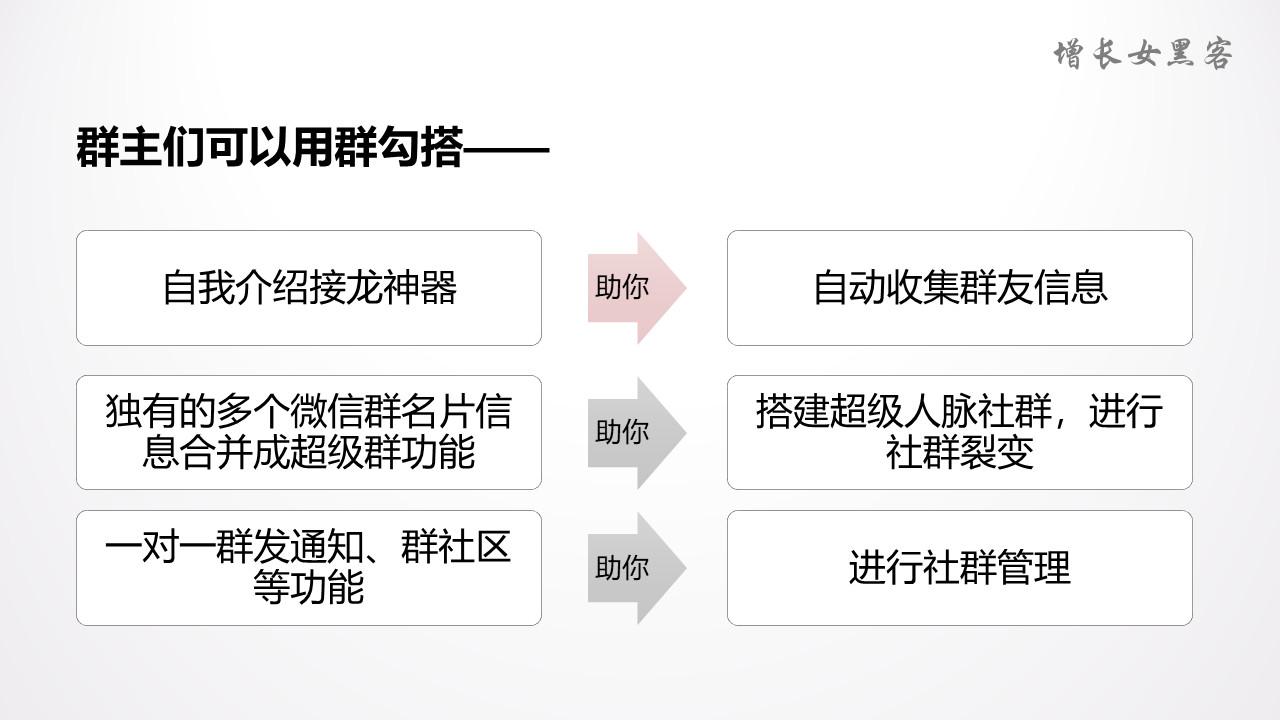 """""""群勾搭小程序""""实现从0到1的3大增长方案"""