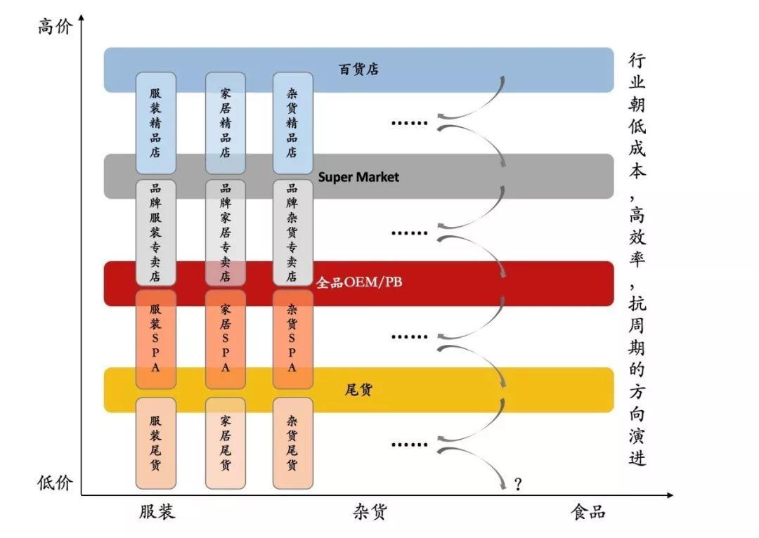 """从日本消费的""""人货场""""重构规律,看中国新品牌如何从0到1?"""