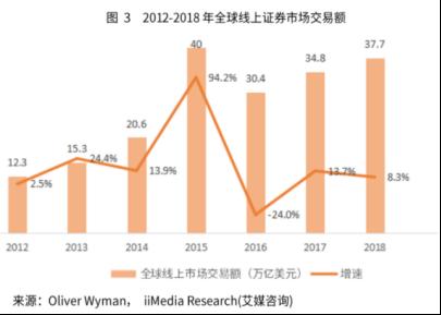 竞品分析报告:老虎证券 VS 富途牛牛插图2