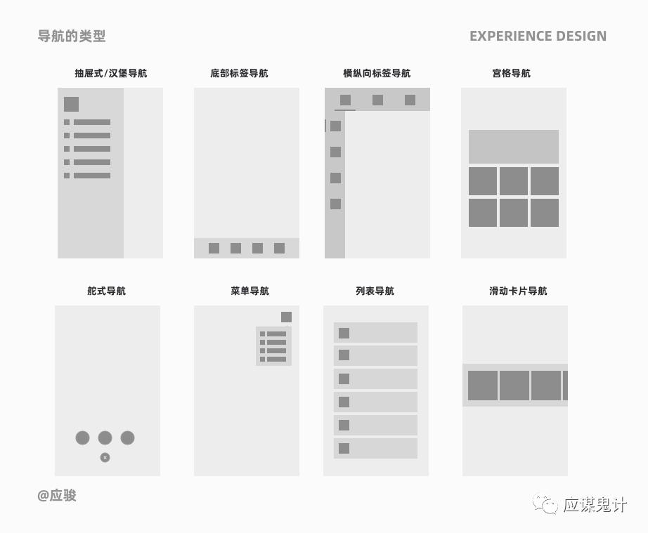 体验设计5个关键问答(下)