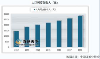 竞品分析报告:老虎证券 VS 富途牛牛插图5