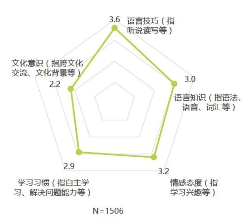 VIPKID的独角兽之路(产品分析方法示例)