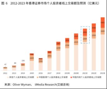 竞品分析报告:老虎证券 VS 富途牛牛插图7