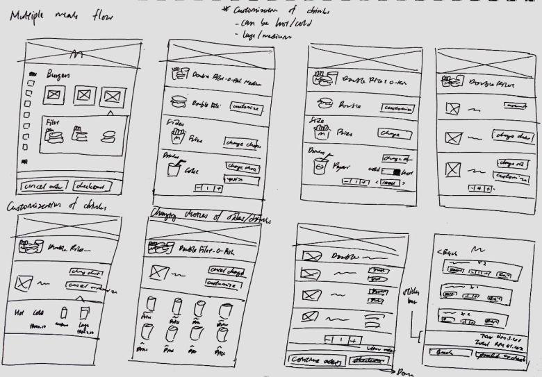 麦当劳自动点餐系统UI/UX案例分析