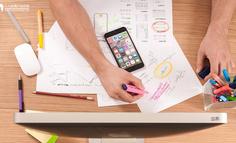 海外销售业务流程分析:产品