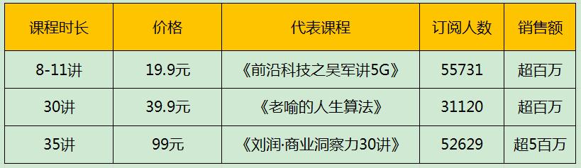 """双十一""""赚喵币""""又""""盖楼"""",用户增长瓶颈期,靠什么逆风翻盘?"""
