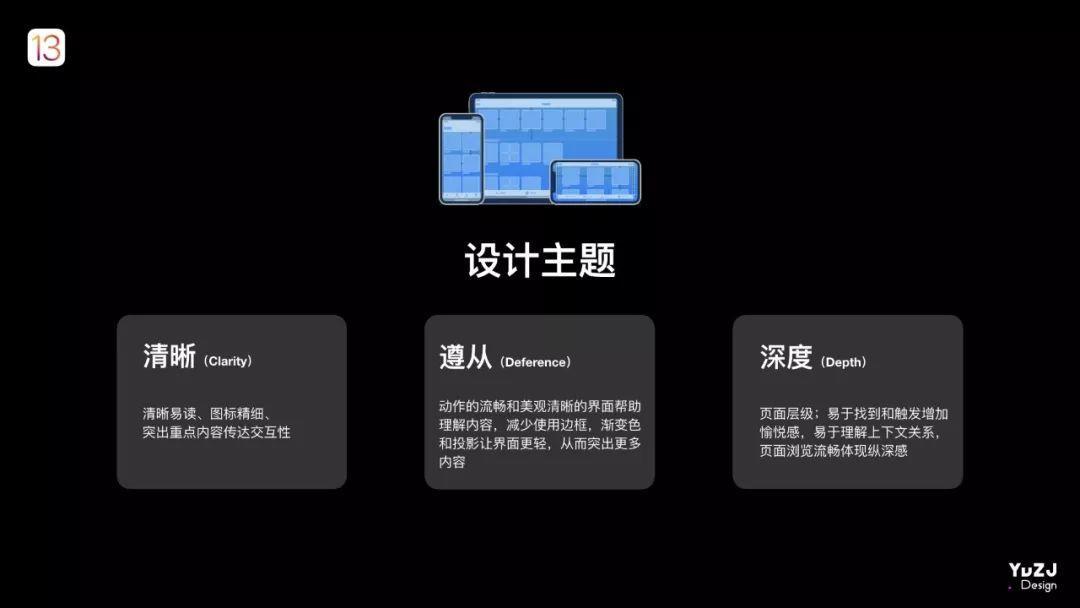 iOS 13,设计湿不得不关注的...