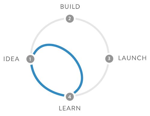 论设计系统的销售: 展示产出,而非操作过程