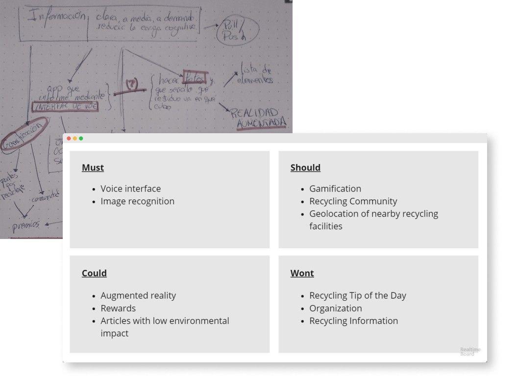 UX案例研究:简化垃圾回收——如何通过技术改善垃圾分类