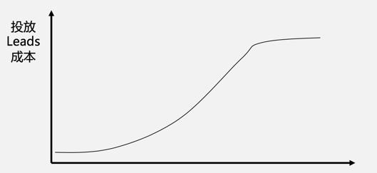 5000字复盘快手月涨300万粉逻辑:2020年企业营销重地——快手!