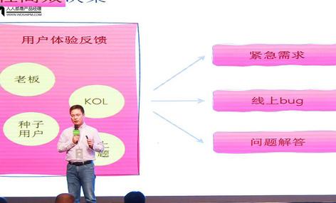 淘宝PMO彭鑫:为什么你的高效交付,却没有好的业务成果?