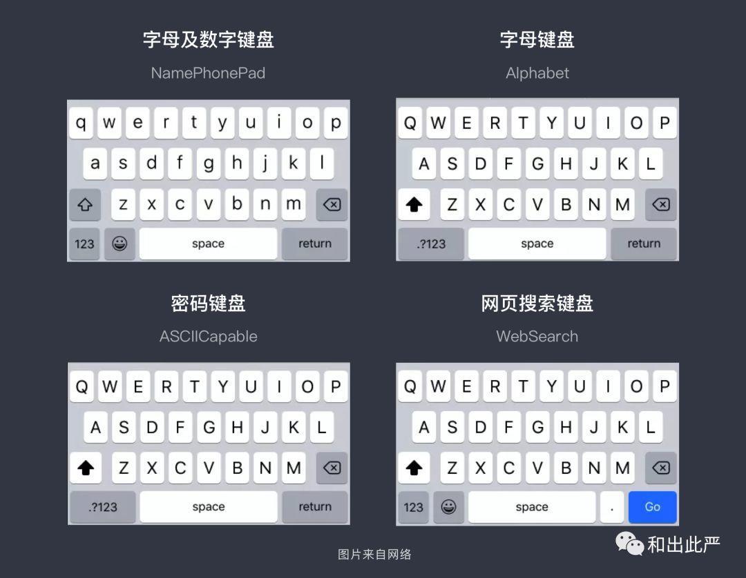 看看你的手机键盘,隐藏了多少设计细节?