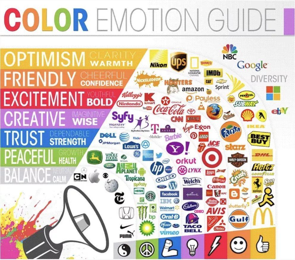 苹果Google微软魔鬼般的配色设计技巧,你肯定没注意