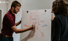 SaaS创业路线图(68):设计公司组织架构的思考框架