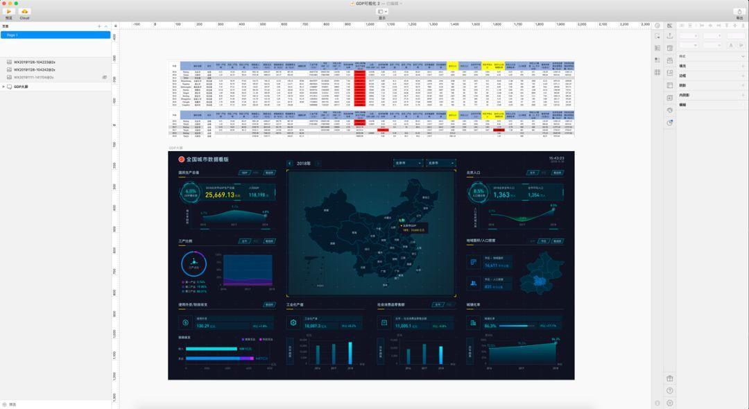 数据可视化设计经验分享:城市GDP大屏案例【进