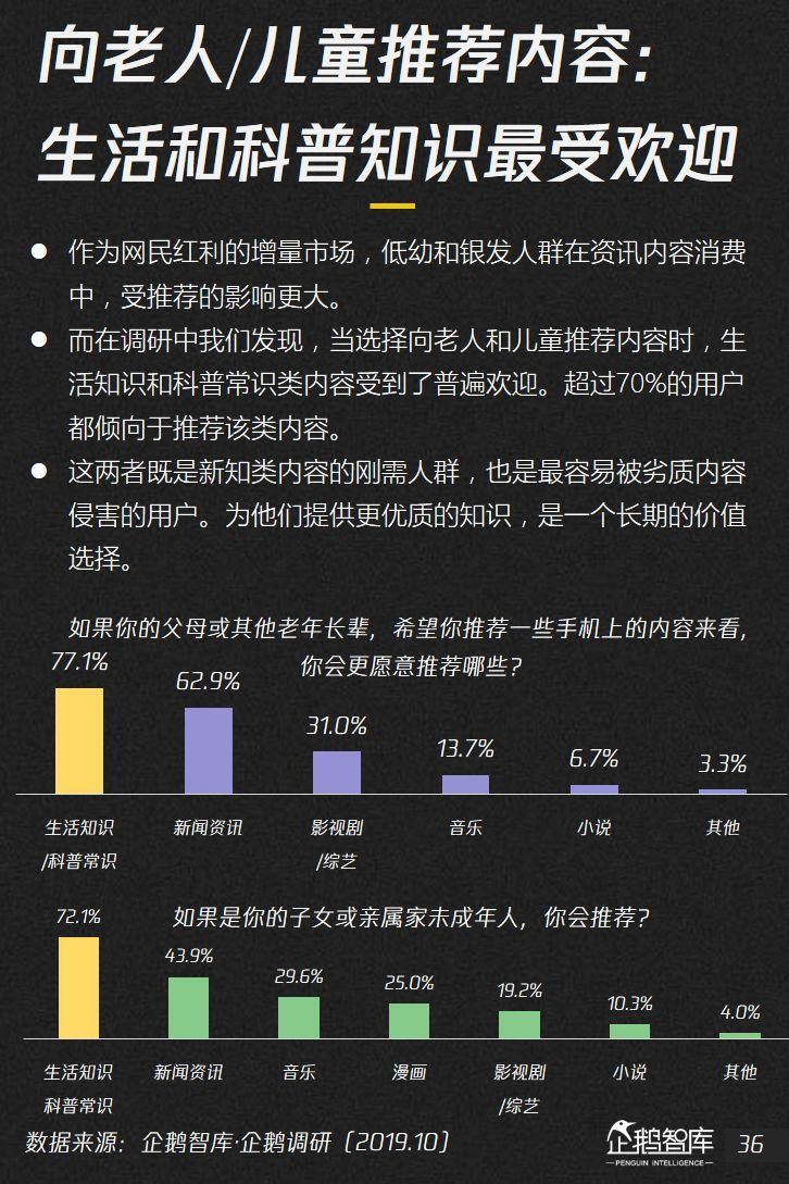 2019-2020内容产业趋势报告:七个黄金拐点=七个机会