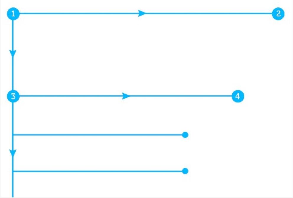 掌握这个2个小技巧,让你的设计更科学