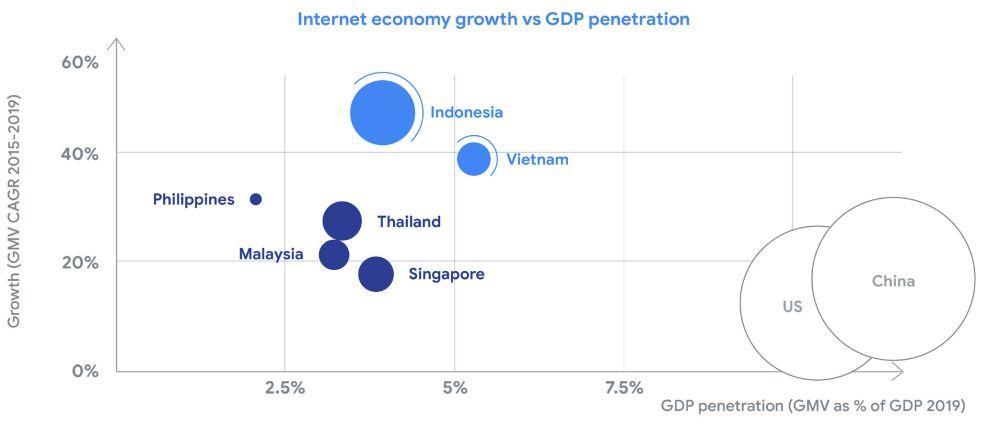 一文读懂越南金融科技市场现状 | 分析