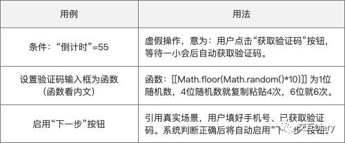 Axure教程:登录·高保真设计(下)