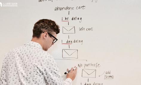 产品经理的进阶之路(2):如何搭建产品经理的知识体系?